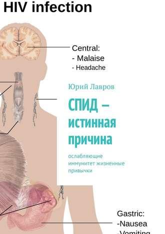 Юрий Лавров, СПИД– истинная причина. Ослабляющие иммунитет жизненные привычки