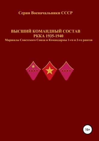 Денис Соловьев, Высший командный состав РККА 1935-1940 Маршалы Советского Союза и Командармы 1-го и 2-го рангов