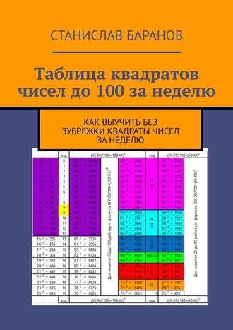 Станислав Баранов, Таблица квадратов чисел до100занеделю. Как выучить квадраты чисел без зубрежки занеделю