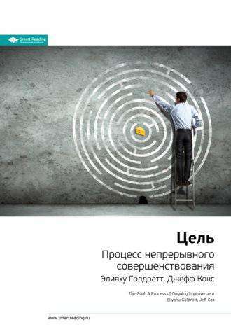 Smart Reading, Краткое содержание книги: Цель. Процесс непрерывного совершенствования. Элияху Голдратт, Джефф Кокс